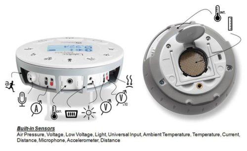 labdisc physio sensors